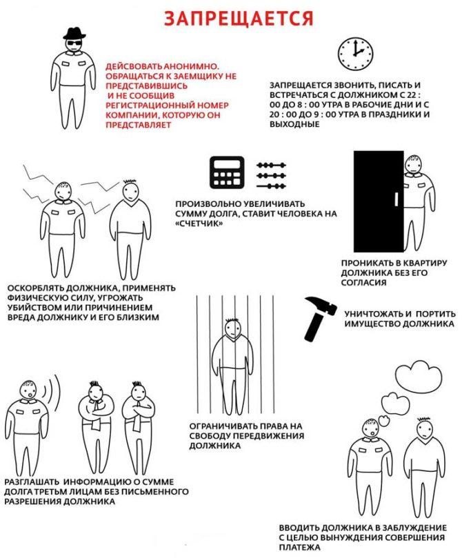 Изображение - Как грамотно общаться с коллекторами – практические советы и нюансы 13-670x809