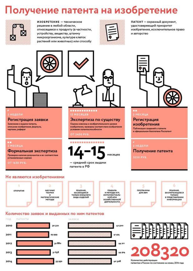 infograph_