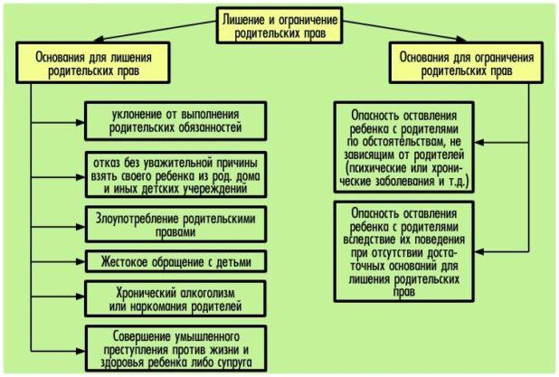 osnovaniya_