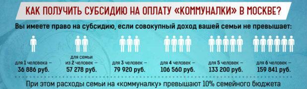 subsidiya_1_1
